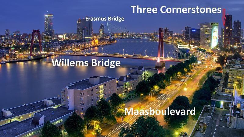 Three cornerstones of modern living